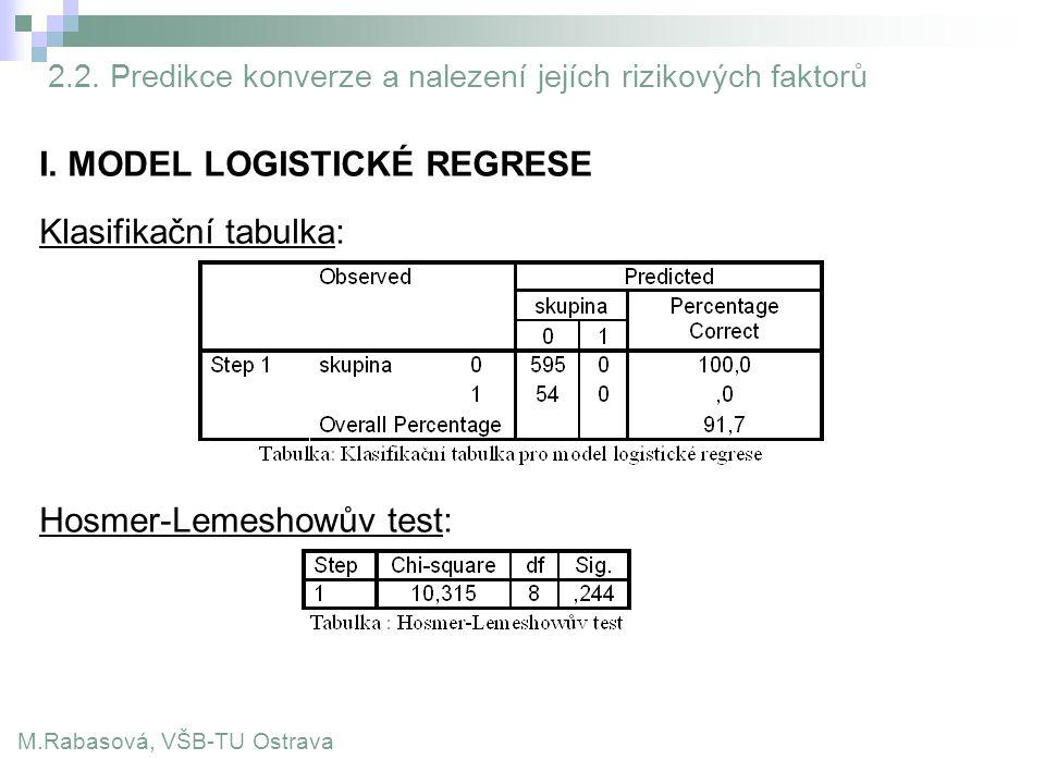 I. MODEL LOGISTICKÉ REGRESE Klasifikační tabulka: Hosmer-Lemeshowův test: M.Rabasová, VŠB-TU Ostrava 2.2. Predikce konverze a nalezení jejích rizikový