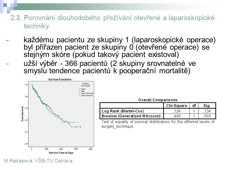 ̵ každému pacientu ze skupiny 1 (laparoskopické operace) byl přiřazen pacient ze skupiny 0 (otevřené operace) se stejným skóre (pokud takový pacient e