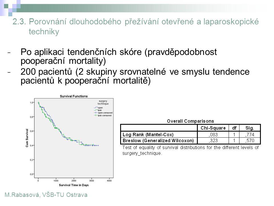 ̵ Po aplikaci tendenčních skóre (pravděpodobnost pooperační mortality) ̵ 200 pacientů (2 skupiny srovnatelné ve smyslu tendence pacientů k pooperační