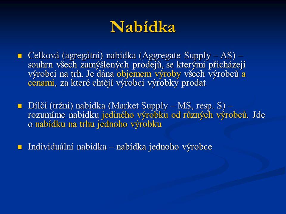 Nabídka Celková (agregátní) nabídka (Aggregate Supply – AS) – souhrn všech zamýšlených prodejů, se kterými přicházejí výrobci na trh. Je dána objemem