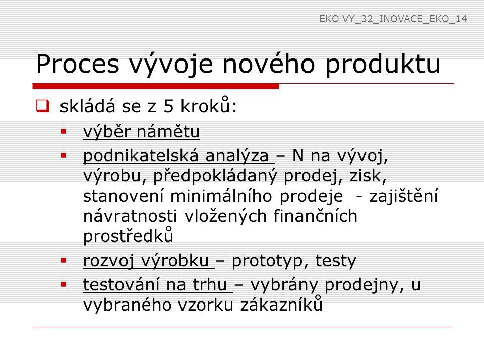 Proces vývoje nového produktu  skládá se z 5 kroků:  výběr námětu  podnikatelská analýza – N na vývoj, výrobu, předpokládaný prodej, zisk, stanoven