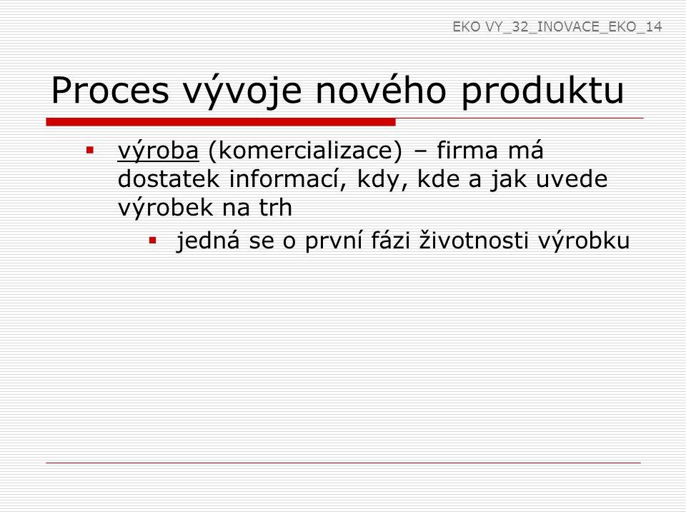 Proces vývoje nového produktu  výroba (komercializace) – firma má dostatek informací, kdy, kde a jak uvede výrobek na trh  jedná se o první fázi živ