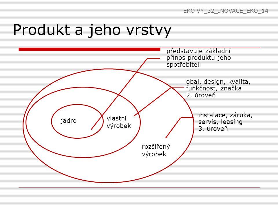 Životní cyklus produktu  úpadek – trh je přesycen, výrobek je na sestupu, poptávka klesá, zisky se snižují, náklady na skladování rostou, přilákání posledních kupujících slevami (opozdilci – věrní zákazníci nebo již čekají na slevy), výrobek stáhnout z trhu a přijít s inovovaným nebo novým výrobkem EKO VY_32_INOVACE_EKO_14
