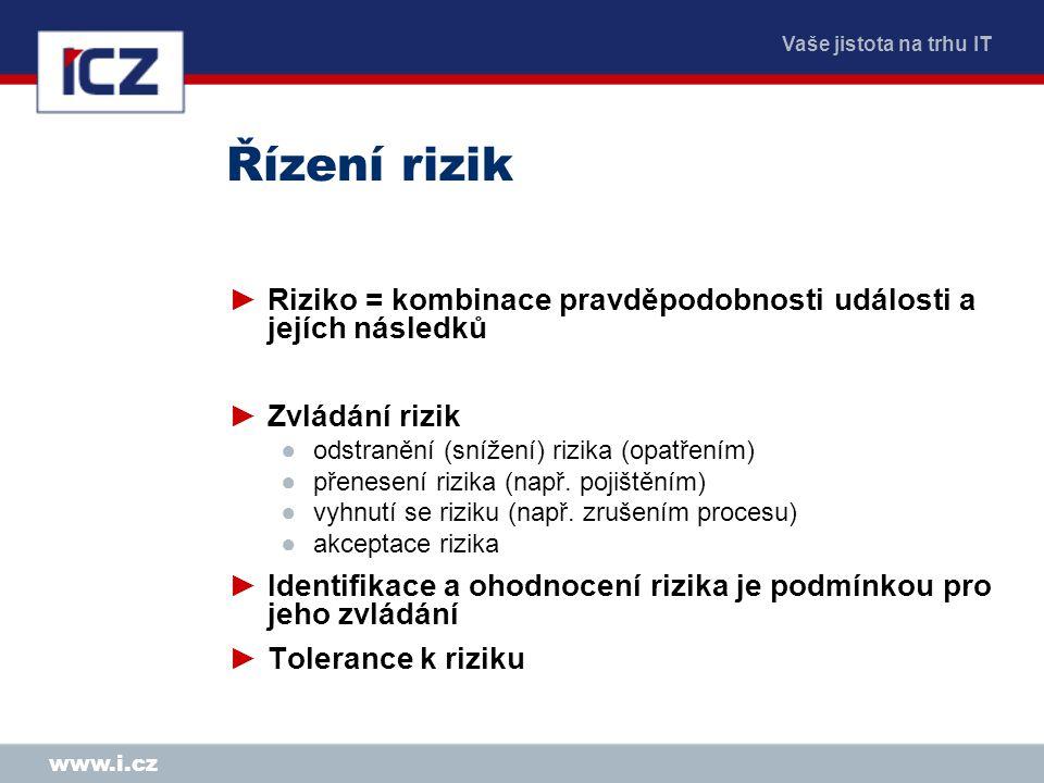 Vaše jistota na trhu IT www.i.cz Řízení rizik ►Riziko = kombinace pravděpodobnosti události a jejích následků ►Zvládání rizik ●odstranění (snížení) ri