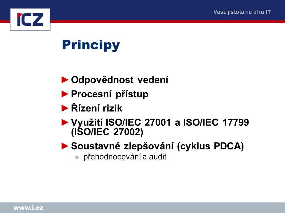 Vaše jistota na trhu IT www.i.cz Principy ►Odpovědnost vedení ►Procesní přístup ►Řízení rizik ►Využití ISO/IEC 27001 a ISO/IEC 17799 (ISO/IEC 27002) ►