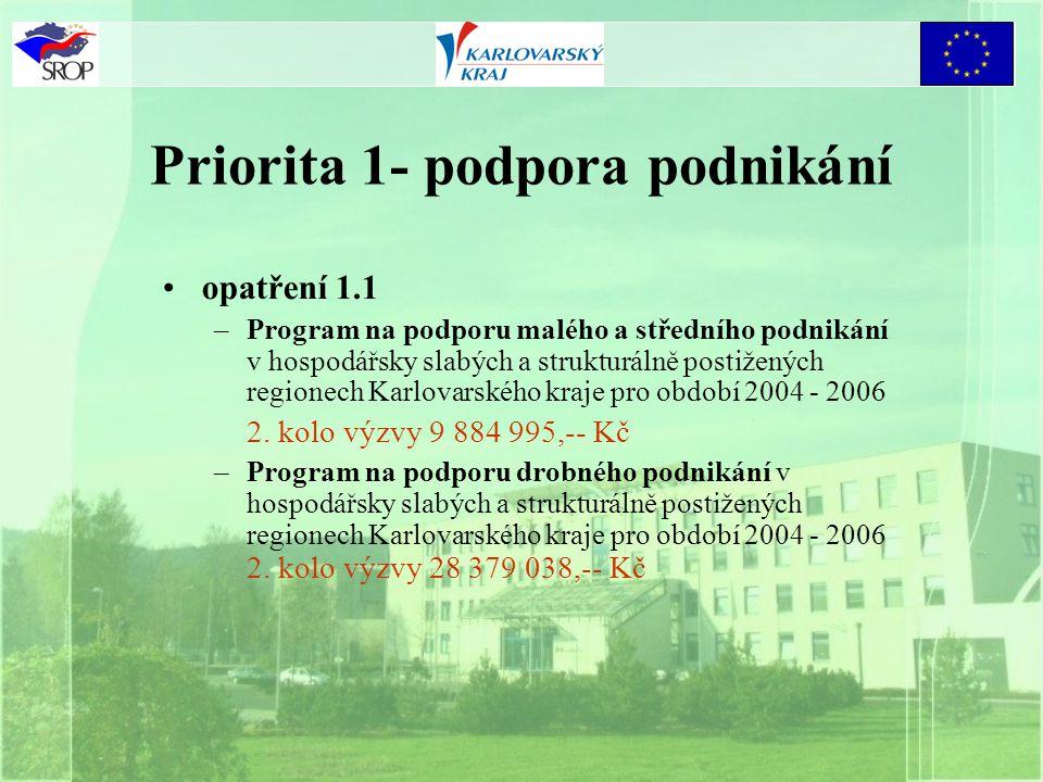 Priorita 1- podpora podnikání opatření 1.1 –Program na podporu malého a středního podnikání v hospodářsky slabých a strukturálně postižených regionech Karlovarského kraje pro období 2004 - 2006 2.