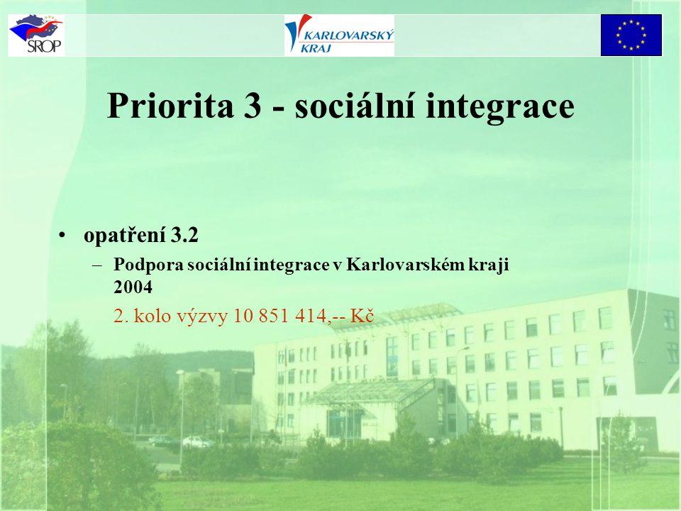 Priorita 3 - sociální integrace opatření 3.2 –Podpora sociální integrace v Karlovarském kraji 2004 2.