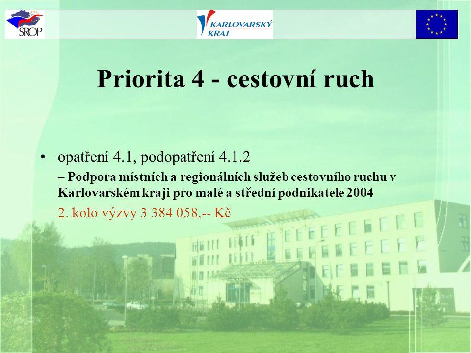 Priorita 4 - cestovní ruch opatření 4.1, podopatření 4.1.2 – Podpora místních a regionálních služeb cestovního ruchu v Karlovarském kraji pro malé a střední podnikatele 2004 2.