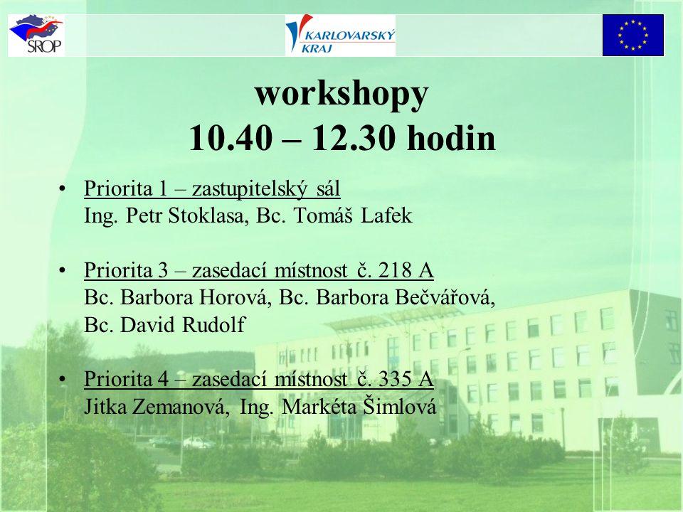 workshopy 10.40 – 12.30 hodin Priorita 1 – zastupitelský sál Ing.