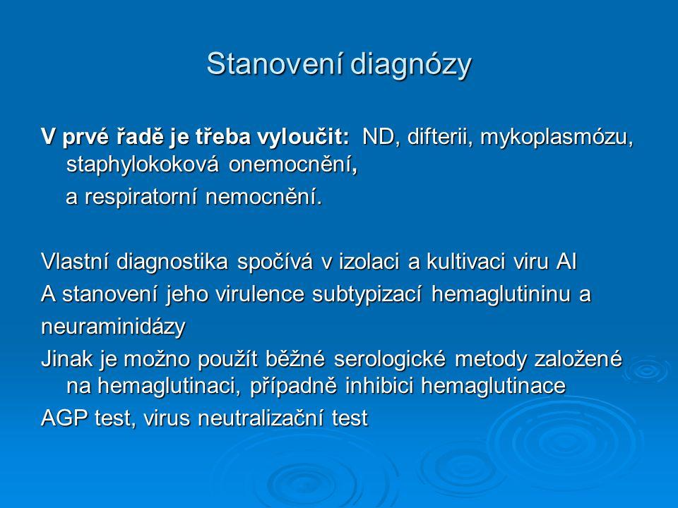 Stanovení diagnózy V prvé řadě je třeba vyloučit: ND, difterii, mykoplasmózu, staphylokoková onemocnění, a respiratorní nemocnění. a respiratorní nemo