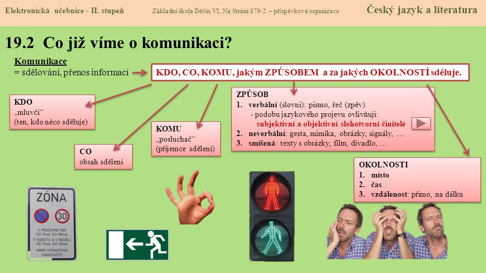 19.2 Co již víme o komunikaci.Elektronická učebnice - II.