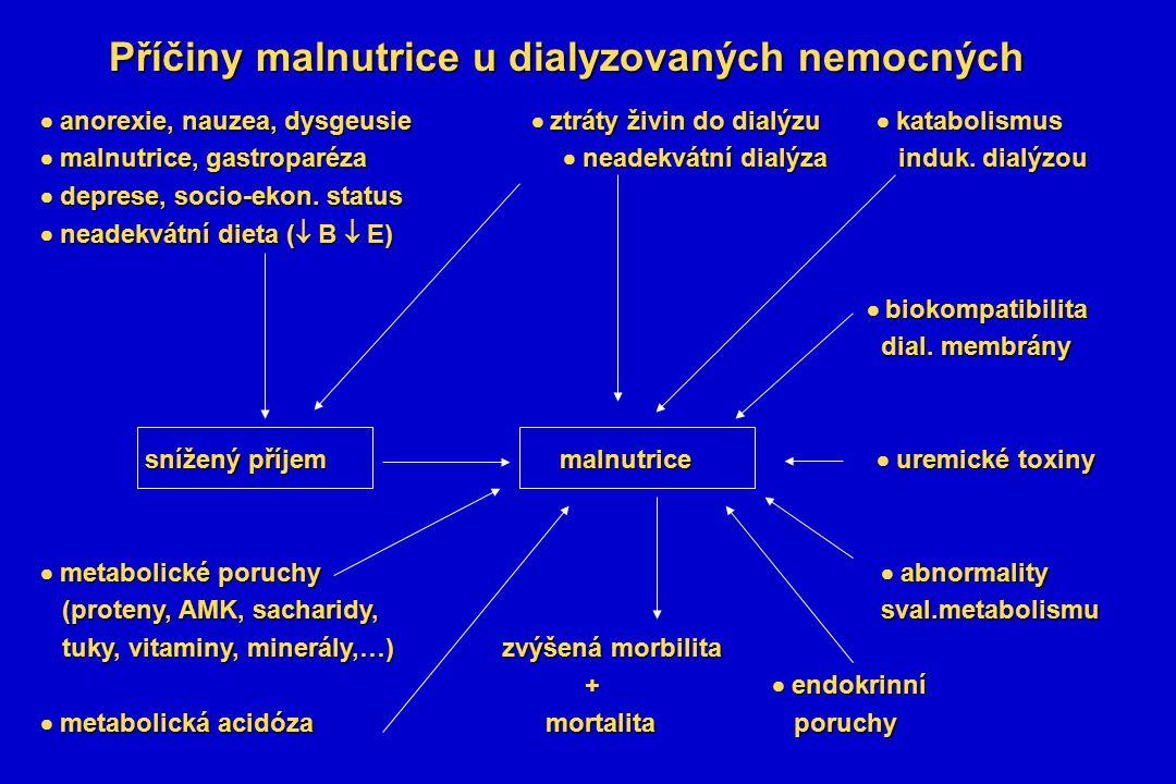  anorexie, nauzea, dysgeusie  ztráty živin do dialýzu  katabolismus  malnutrice, gastroparéza  neadekvátní dialýza induk. dialýzou  deprese, soc