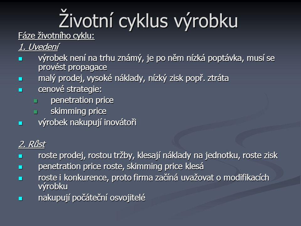Životní cyklus výrobku Fáze životního cyklu: 1. Uvedení výrobek není na trhu známý, je po něm nízká poptávka, musí se provést propagace výrobek není n
