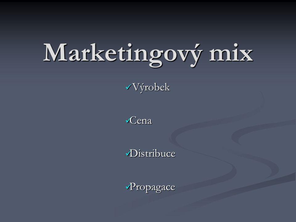 Marketingový mix Výrobek Výrobek Cena Cena Distribuce Distribuce Propagace Propagace