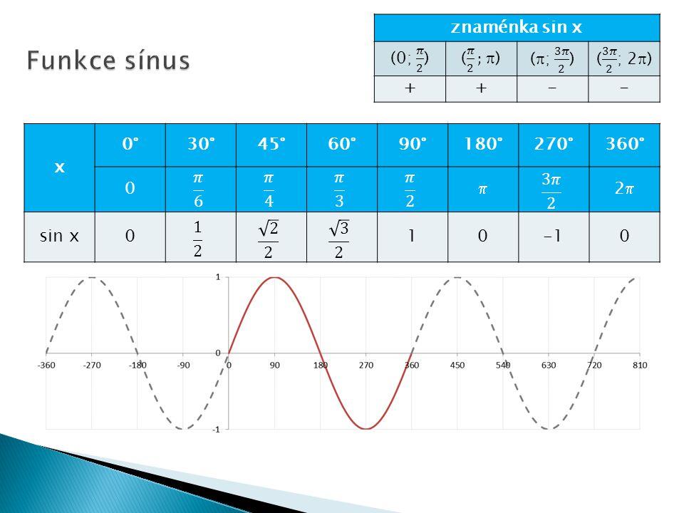x 0°30°45°60°90°180°270°360° 0  22 sin x0100 znaménka sin x ++--