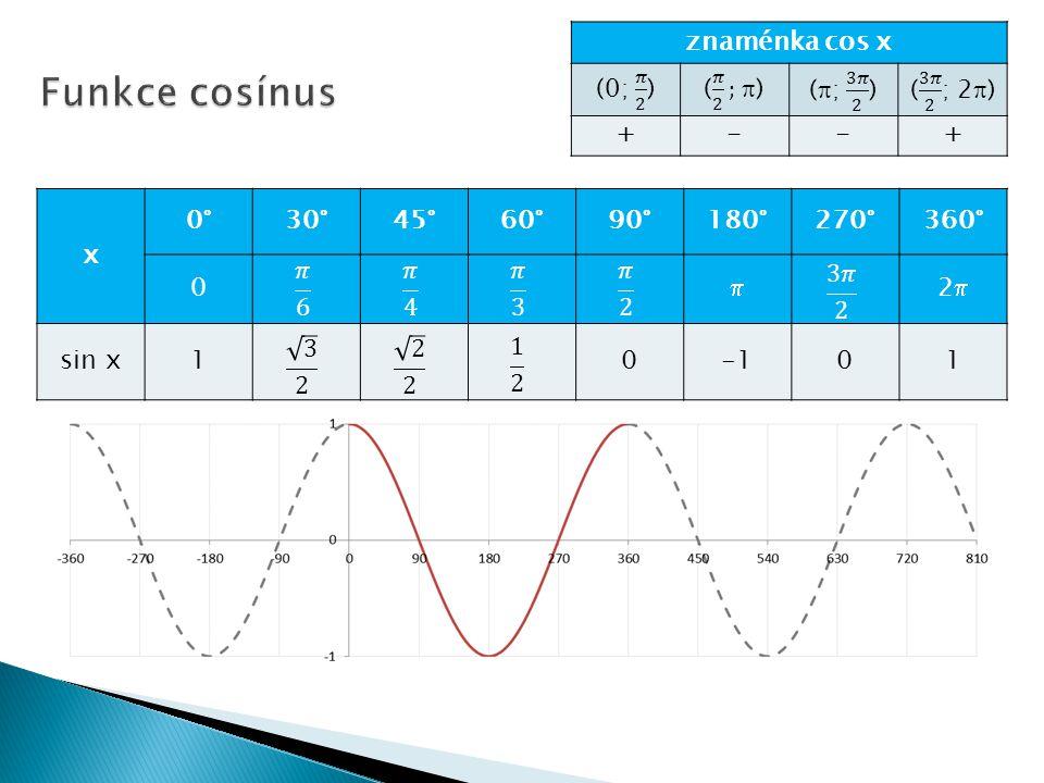 x 0°30°45°60°90°180°270°360° 0  22 sin x1001 znaménka cos x +--+