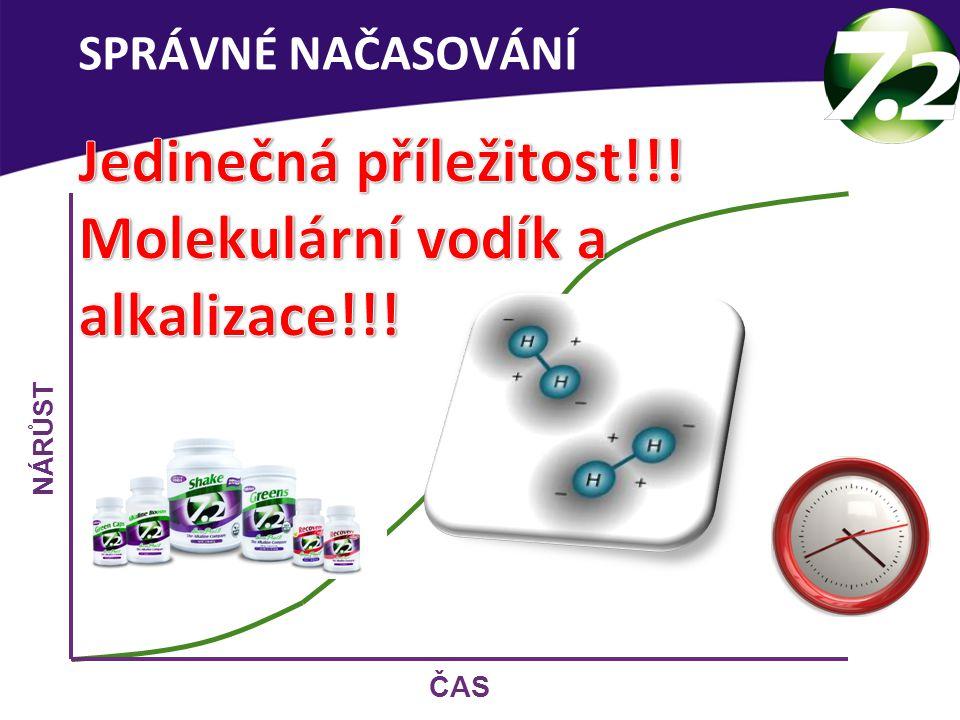 1.Zákazník a prioritní zákazník 2.Vedlejší příjem - přivýdělek 3.Hlavní příjem 3 skupiny lidí