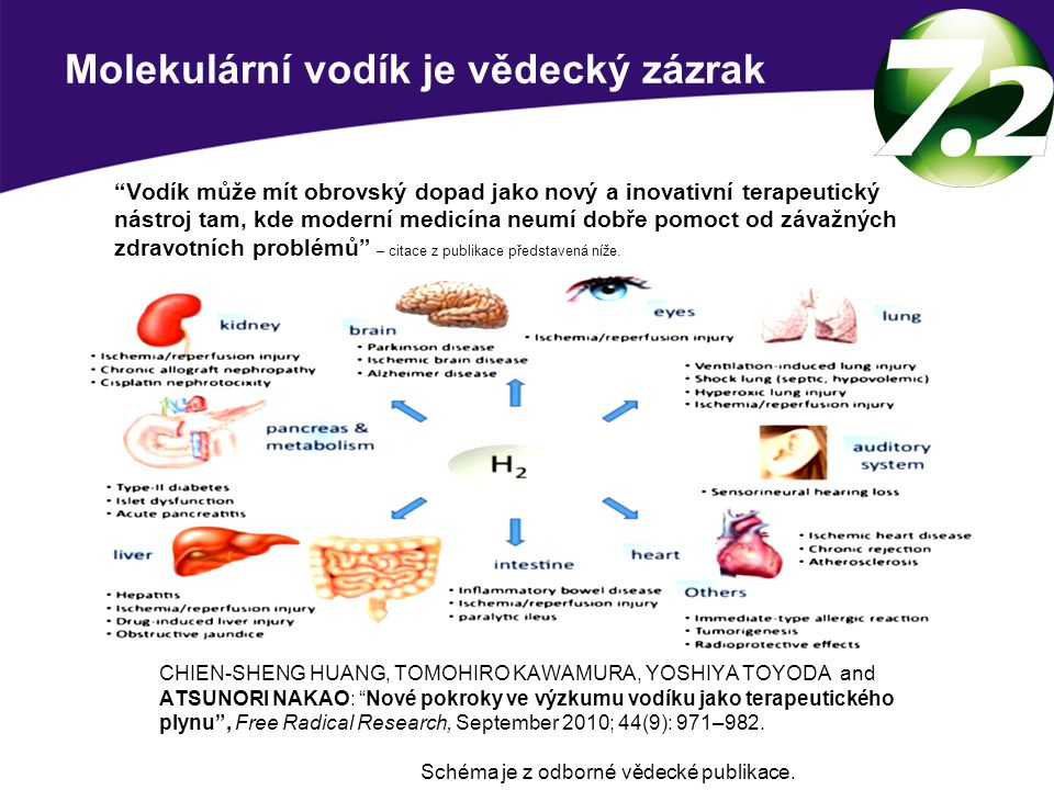 Redukce chloru v pitné vodě! These statements have not been evaluated by the Food and Drug Administration. This product is not intended to diagnose, t