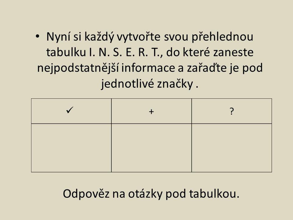 Nyní si každý vytvořte svou přehlednou tabulku I. N.