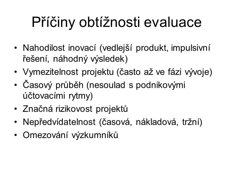 Příčiny obtížnosti evaluace Nahodilost inovací (vedlejší produkt, impulsivní řešení, náhodný výsledek) Vymezitelnost projektu (často až ve fázi vývoje