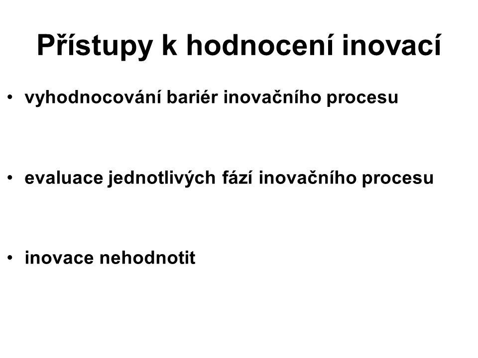 Přístupy k hodnocení inovací vyhodnocování bariér inovačního procesu evaluace jednotlivých fází inovačního procesu inovace nehodnotit