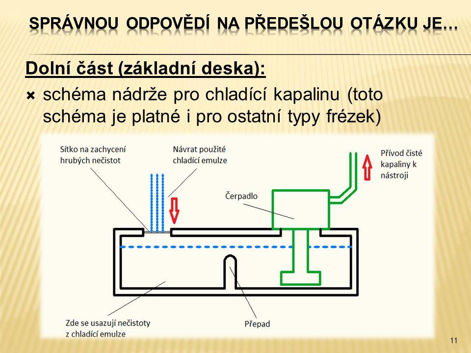 Dolní část (základní deska):  schéma nádrže pro chladící kapalinu (toto schéma je platné i pro ostatní typy frézek) 11