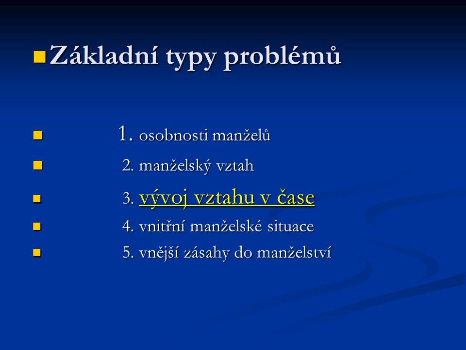 Základní typy problémů Základní typy problémů 1. osobnosti manželů 1. osobnosti manželů 2. manželský vztah 2. manželský vztah 3. vývoj vztahu v čase 3