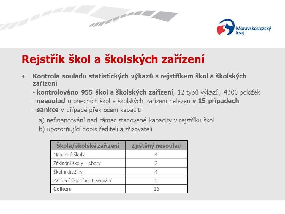 Rejstřík škol a školských zařízení Kontrola souladu statistických výkazů s rejstříkem škol a školských zařízení - kontrolováno 955 škol a školských zařízení, 12 typů výkazů, 4300 položek - nesoulad u obecních škol a školských zařízení nalezen v 15 případech - sankce v případě překročení kapacit: a) nefinancování nad rámec stanovené kapacity v rejstříku škol b) upozorňující dopis řediteli a zřizovateli Škola/školské zařízeníZjištěný nesoulad Mateřské školy4 Základní školy – obory2 Školní družiny4 Zařízení školního stravování5 Celkem15