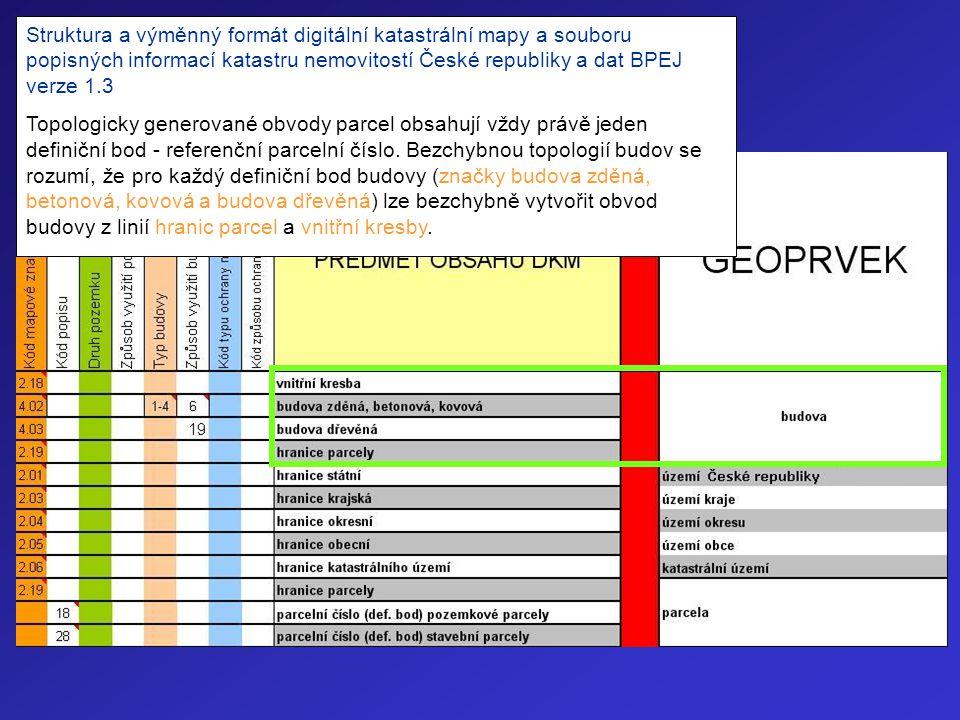 Návrh katalogu geoprvků DKM Struktura a výměnný formát digitální katastrální mapy a souboru popisných informací katastru nemovitostí České republiky a