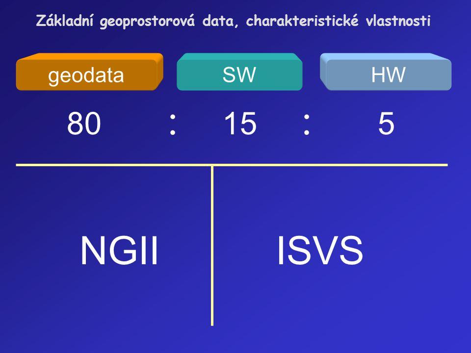 Základní geoprostorová data, charakteristické vlastnosti geodataSWHW 80 : 15 : 5 NGIIISVS