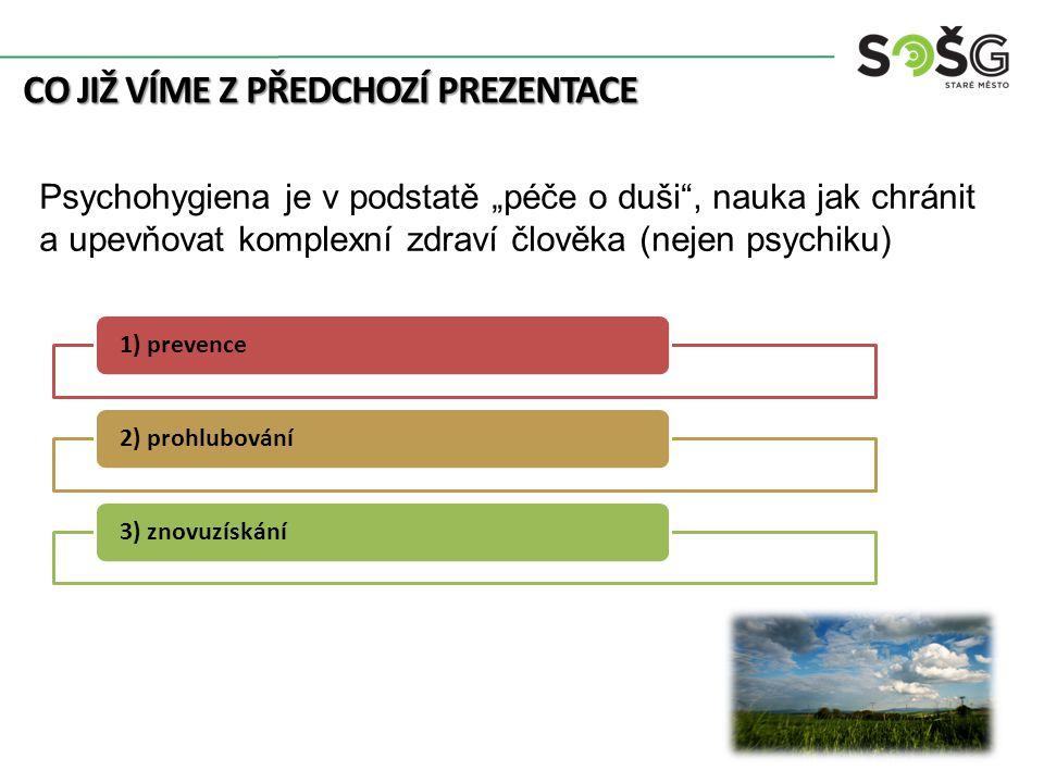"""CO JIŽ VÍME Z PŘEDCHOZÍ PREZENTACE Psychohygiena je v podstatě """"péče o duši , nauka jak chránit a upevňovat komplexní zdraví člověka (nejen psychiku) 1) prevence2) prohlubování3) znovuzískání"""