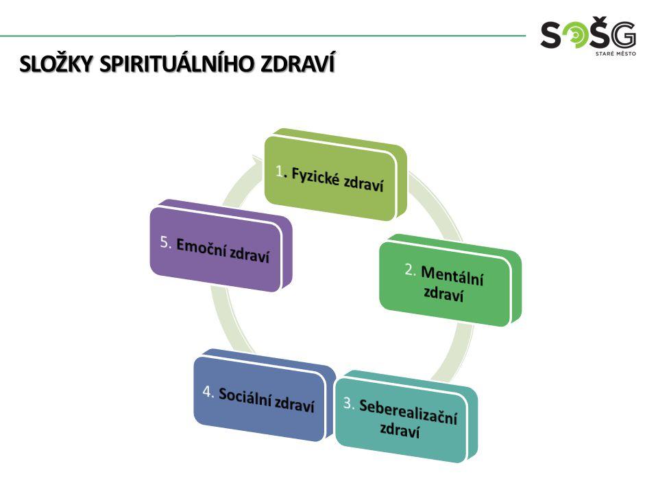 SLOŽKY SPIRITUÁLNÍHO ZDRAVÍ SLOŽKY SPIRITUÁLNÍHO ZDRAVÍ