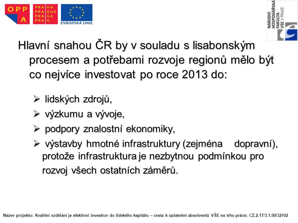 Hlavní snahou ČR by v souladu s lisabonským procesem a potřebami rozvoje regionů mělo být co nejvíce investovat po roce 2013 do:  lidských zdrojů,  výzkumu a vývoje,  podpory znalostní ekonomiky,  výstavby hmotné infrastruktury (zejména dopravní), protože infrastruktura je nezbytnou podmínkou pro rozvoj všech ostatních záměrů.