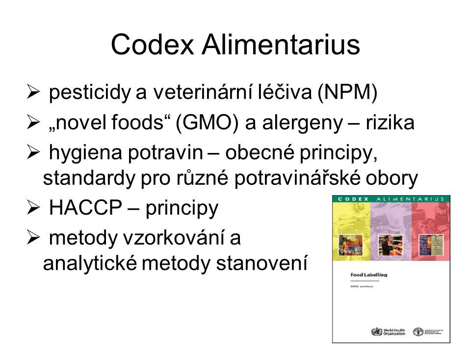 "Codex Alimentarius  pesticidy a veterinární léčiva (NPM)  ""novel foods"" (GMO) a alergeny – rizika  hygiena potravin – obecné principy, standardy pr"