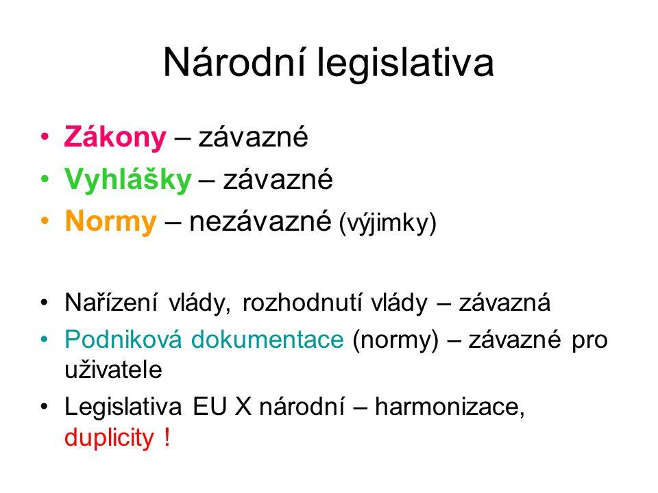 Národní legislativa Zákony – závazné Vyhlášky – závazné Normy – nezávazné (výjimky) Nařízení vlády, rozhodnutí vlády – závazná Podniková dokumentace (