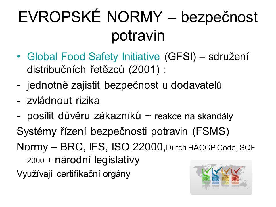 EVROPSKÉ NORMY – bezpečnost potravin Global Food Safety Initiative (GFSI) – sdružení distribučních řetězců (2001) : -jednotně zajistit bezpečnost u do