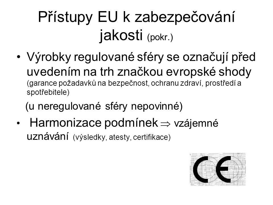 Přístupy EU k zabezpečování jakosti (pokr.) Výrobky regulované sféry se označují před uvedením na trh značkou evropské shody (garance požadavků na bez