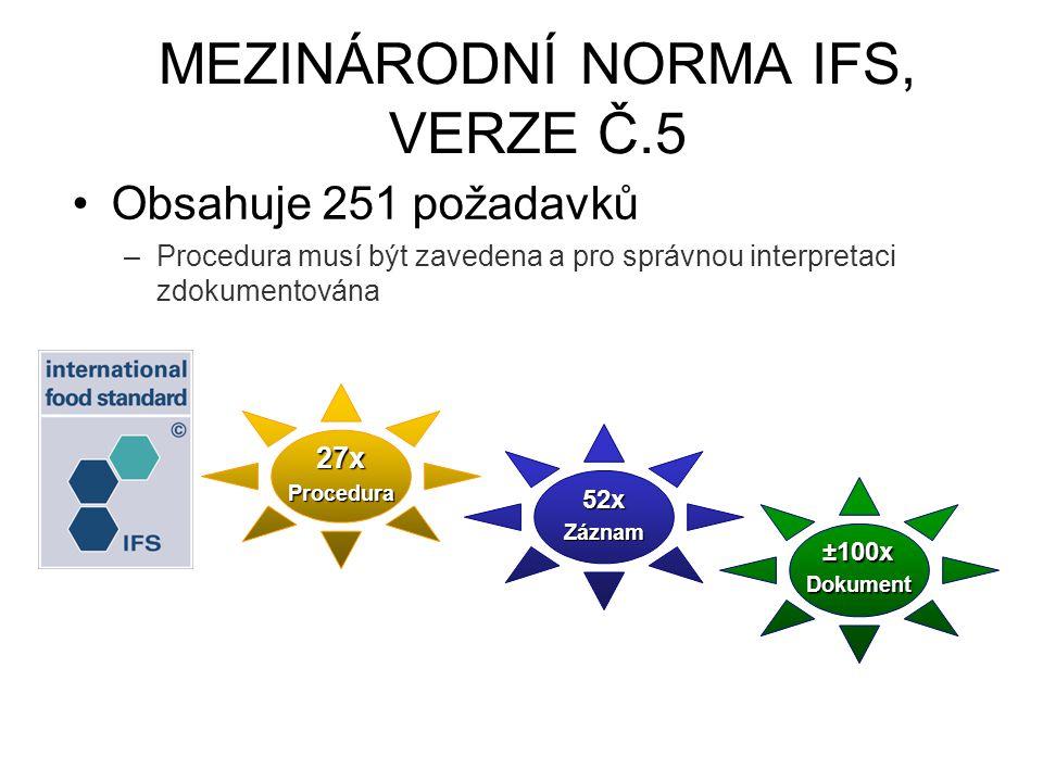 MEZINÁRODNÍ NORMA IFS, VERZE Č.5 Obsahuje 251 požadavků –Procedura musí být zavedena a pro správnou interpretaci zdokumentována 27xProcedura 52xZáznam