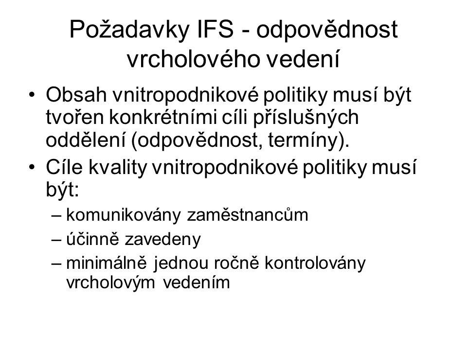 Požadavky IFS - odpovědnost vrcholového vedení Obsah vnitropodnikové politiky musí být tvořen konkrétními cíli příslušných oddělení (odpovědnost, term