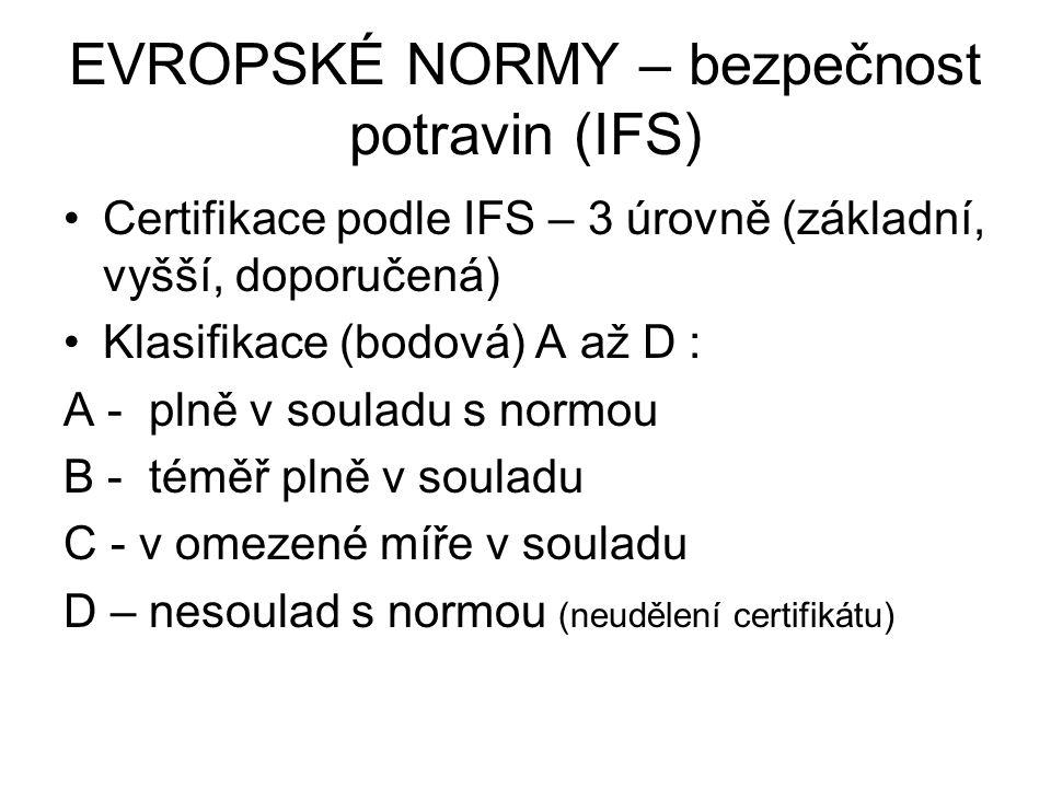 EVROPSKÉ NORMY – bezpečnost potravin (IFS) Certifikace podle IFS – 3 úrovně (základní, vyšší, doporučená) Klasifikace (bodová) A až D : A - plně v sou