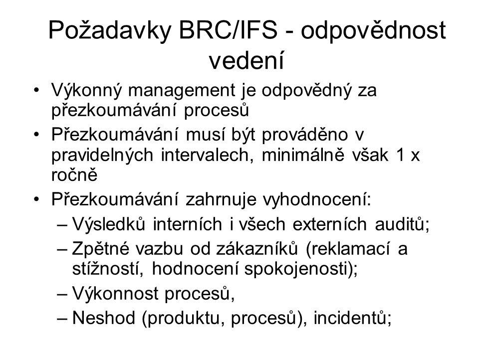 Požadavky BRC/IFS - odpovědnost vedení Výkonný management je odpovědný za přezkoumávání procesů Přezkoumávání musí být prováděno v pravidelných interv