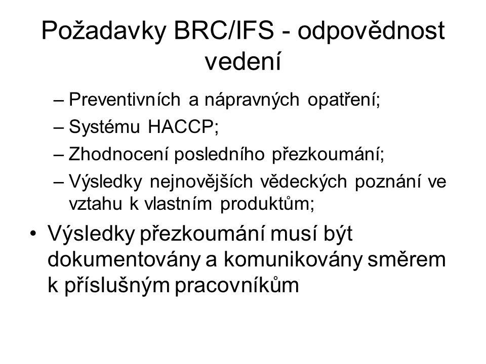 Požadavky BRC/IFS - odpovědnost vedení –Preventivních a nápravných opatření; –Systému HACCP; –Zhodnocení posledního přezkoumání; –Výsledky nejnovějšíc