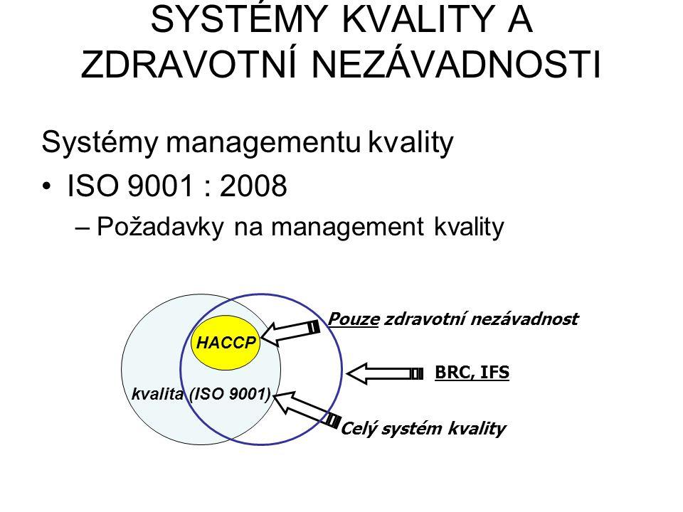 SYSTÉMY KVALITY A ZDRAVOTNÍ NEZÁVADNOSTI Systémy managementu kvality ISO 9001 : 2008 –Požadavky na management kvality kvalita (ISO 9001) HACCP Pouze z