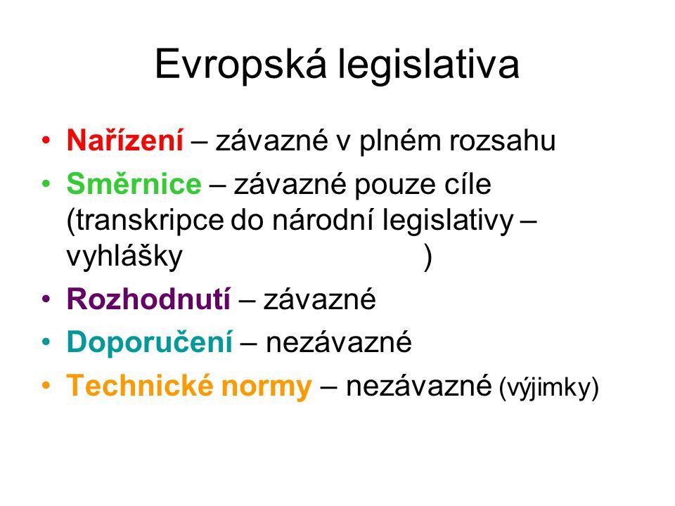 Evropská legislativa Nařízení – závazné v plném rozsahu Směrnice – závazné pouze cíle (transkripce do národní legislativy – vyhlášky ) Rozhodnutí – zá
