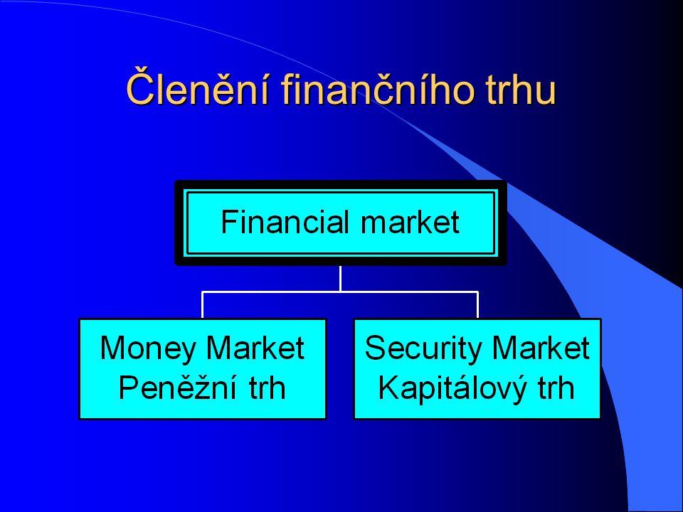 Členění finančního trhu
