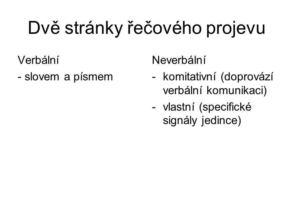 Dvě stránky řečového projevu Verbální - slovem a písmem Neverbální -komitativní (doprovází verbální komunikaci) -vlastní (specifické signály jedince)