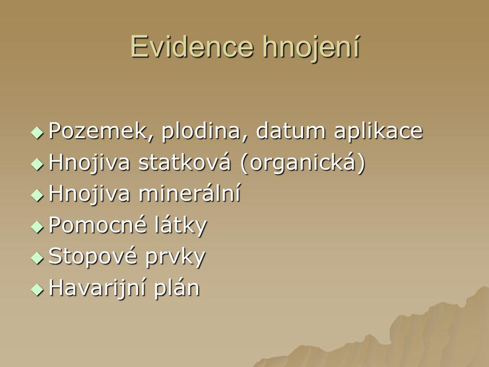 Evidence hnojení  Pozemek, plodina, datum aplikace  Hnojiva statková (organická)  Hnojiva minerální  Pomocné látky  Stopové prvky  Havarijní plán