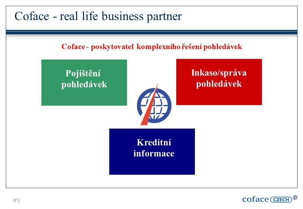 17 Coface - real life business partner Coface - poskytovatel komplexního řešení pohledávek Kreditní informace Inkaso/správa pohledávek Pojištění pohledávek