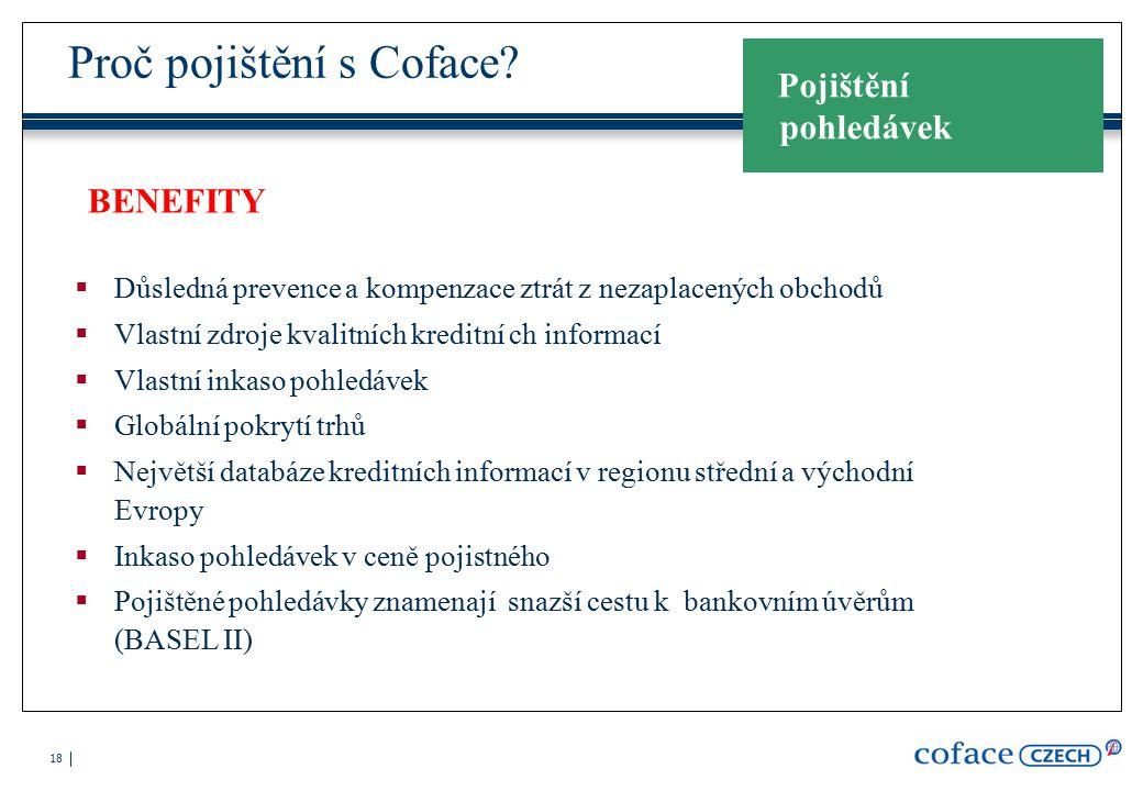 Proč pojištění s Coface.