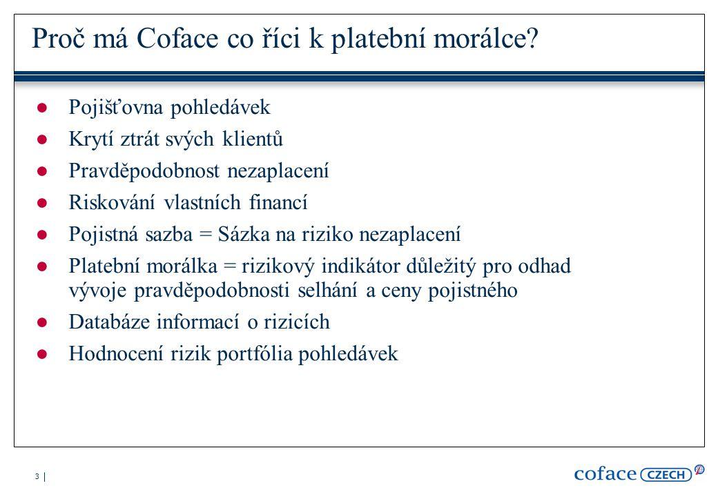 3 Proč má Coface co říci k platební morálce.
